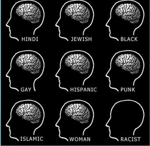 Racist-Brain